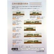 ミニチュア蒸気機関車