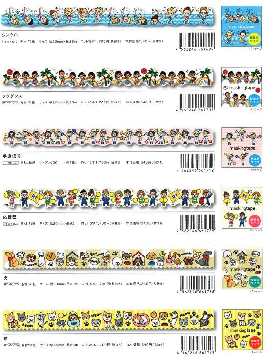 ROUNDTOP TIPS マスキングテープ キャラクターシリーズ4