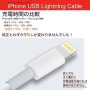 【即納】純正品質!iPhone 充電ケーブル 1m データ転送可 両面 ライトニング 充電器