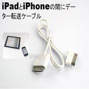 iPad2iPhone4S■データー転送接続ケーブル
