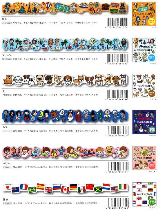 ROUNDTOP TIPS マスキングテープ キャラクターシリーズ2